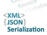 Serializar listas genéricas en aplicacionesWinRT
